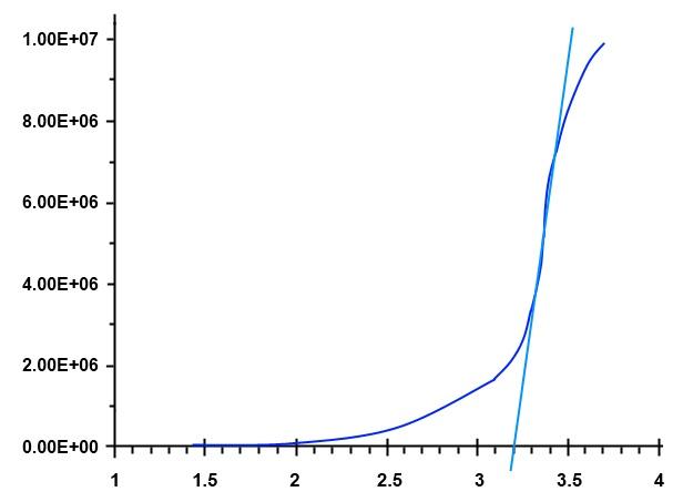 how to read uv vis spectrum